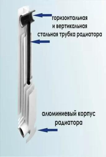 радиатор Grand